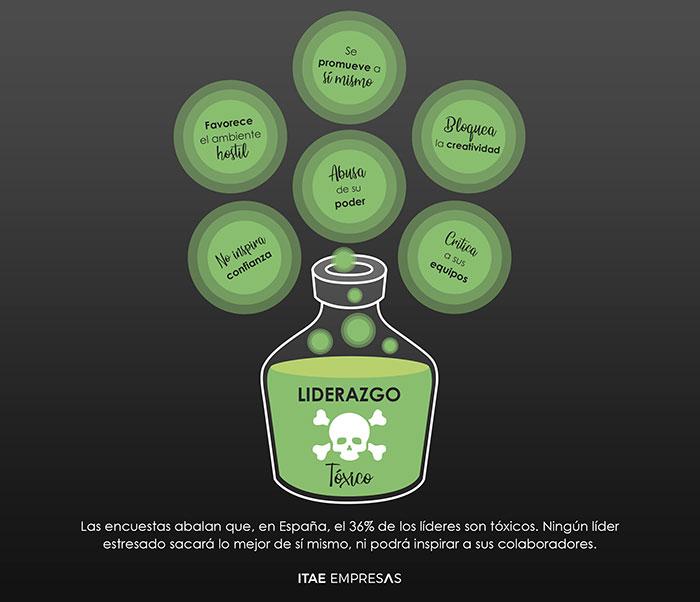 Infografía pautas líder tóxico