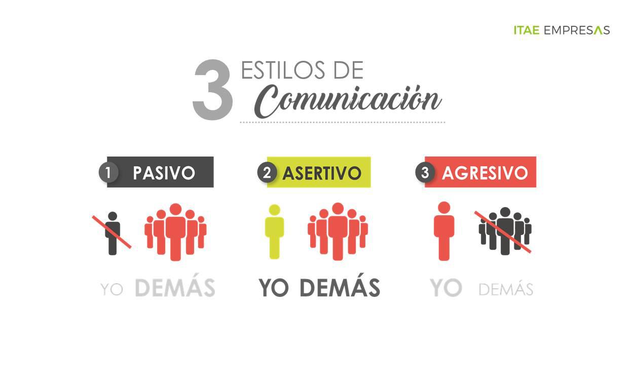 Estilos de comunicación saludable