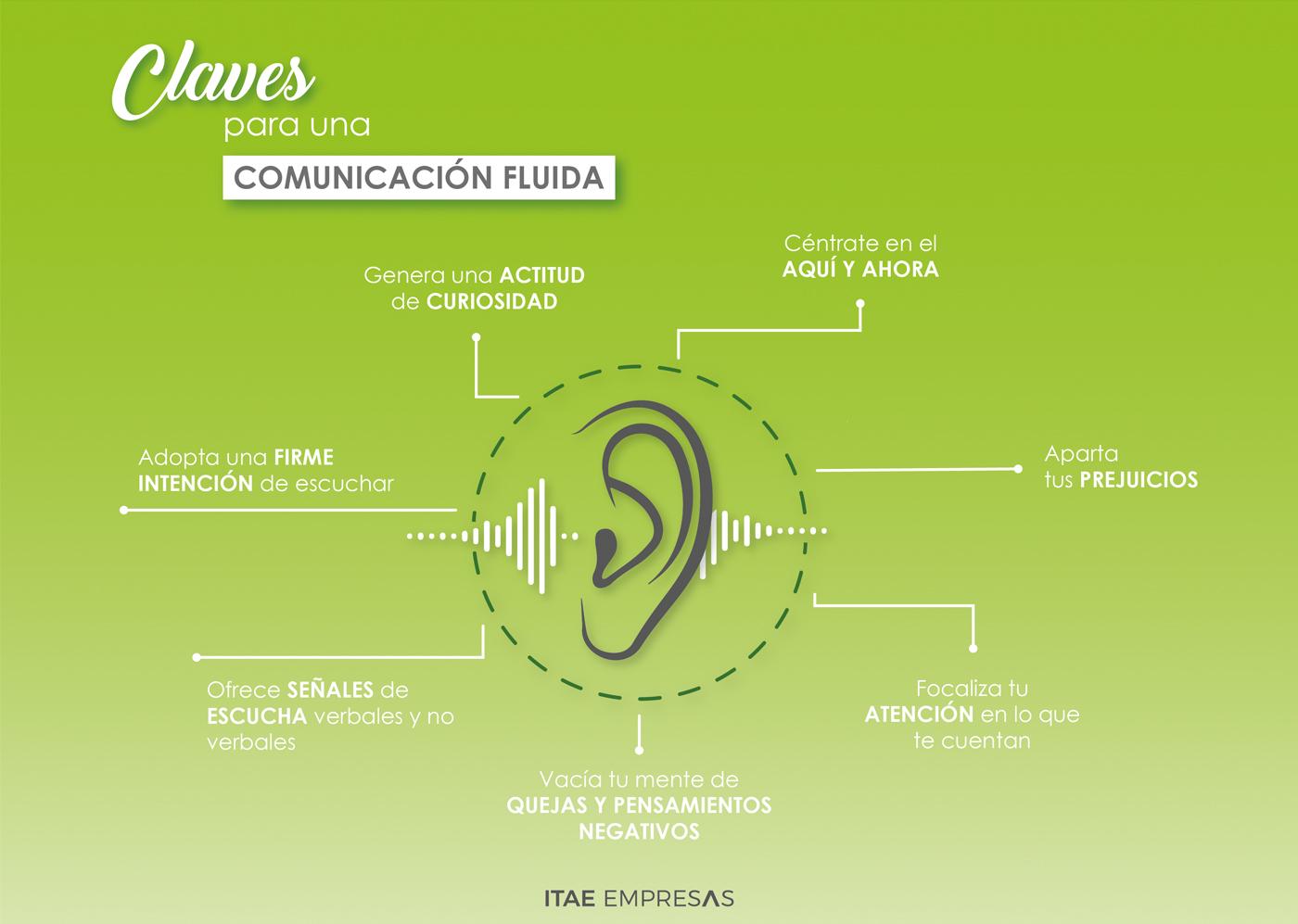 Claves para una comunicación fluida