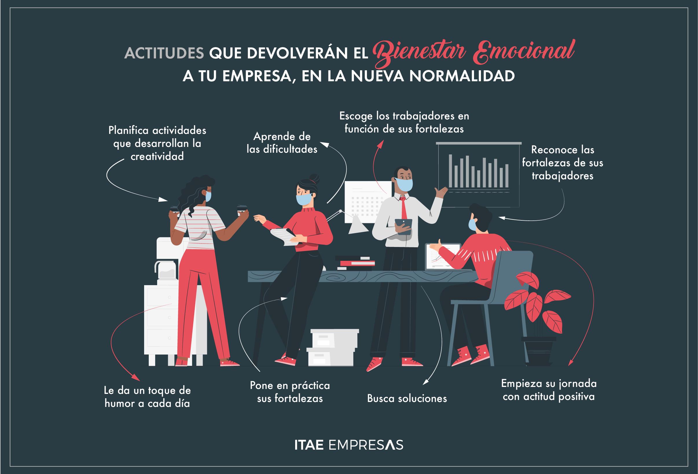 Actitudes para el bienestar emocional de tu empresa